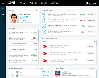 Pivit Dashboard