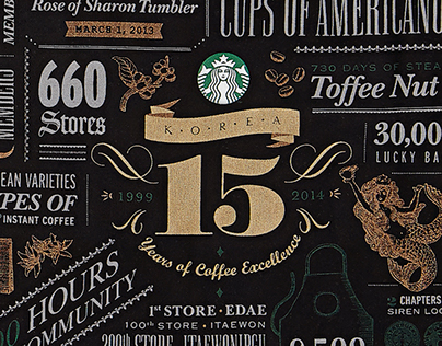 15 Years of Coffee Excellence