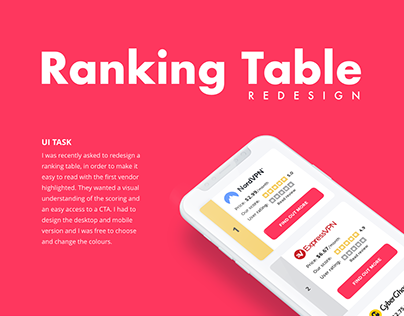 Ranking Table Redesign