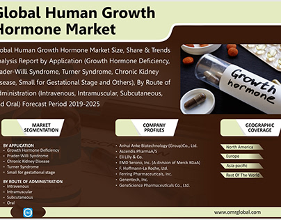 Human Growth Hormones Market Growth