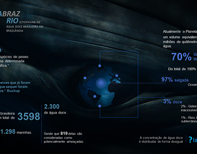 Infográfico AQUABRAZ
