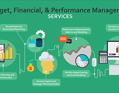 7 keys To Effective Financial performance Management