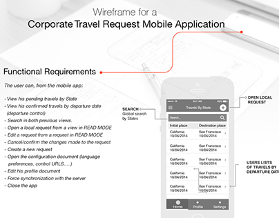 Wireframe of a  Corporate Travel Request Mobile App