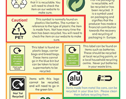Recycling Educational Worksheets For Schools In Fenland