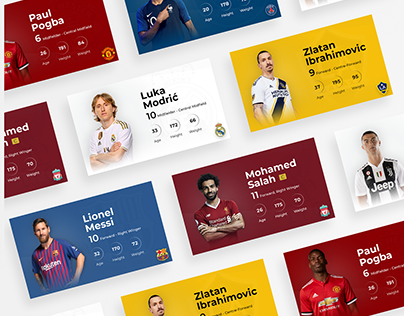 Football infographics.