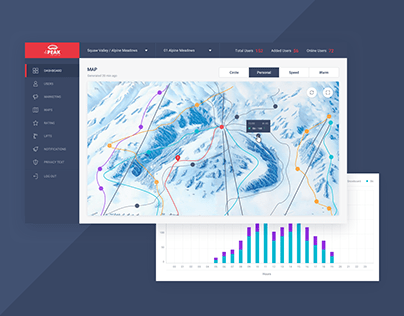 Management system for ski resorts | ui/ux design