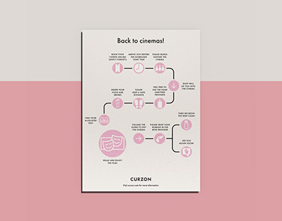 Infographic for Curzon Cinemas