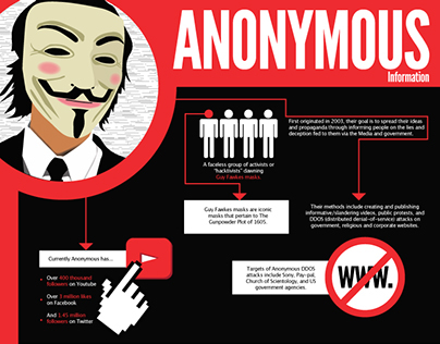 Anonymous Information