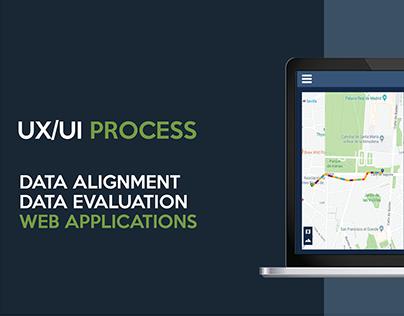 Data Alignment/ Data Evaluation - UX/UI Process