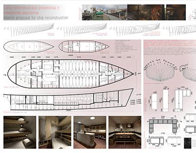 Laivo interjero dizainas. Kursinio darbo projektas