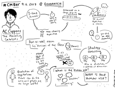 Misc. Sketchnotes (Graphic Recording)