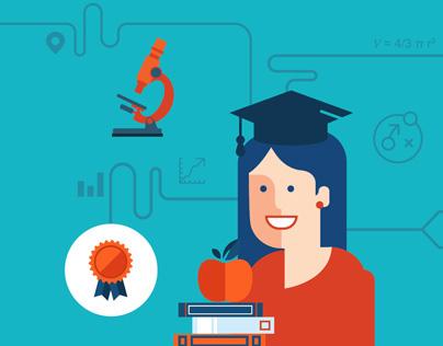 Portal rankings of universities and professors