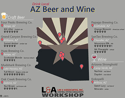 AZ Local Beer and Wine Map