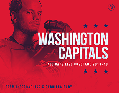 Washington Capitals - All Caps Live Coverage 2018/19