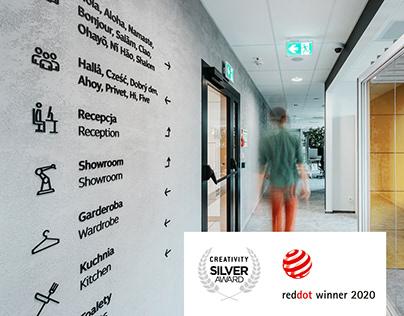 Wayfinding in ABB's new office in Kraków