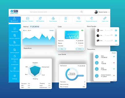 SBI Online Banking Re-design