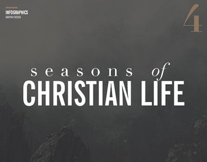 Seasons of Christian Life - Infographic
