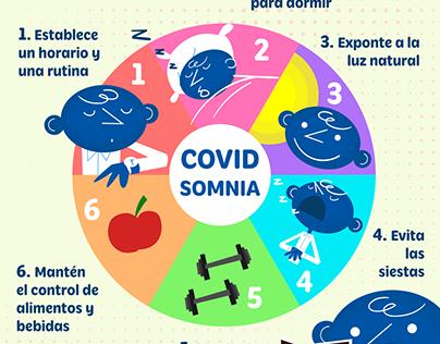 Infografía COVID / COVID Infography