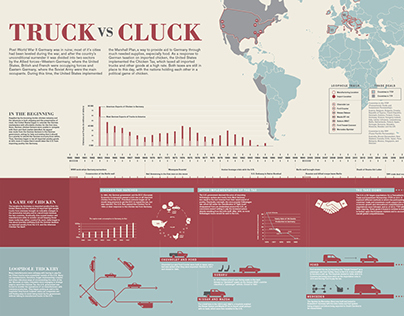 Truck vs. Cluck: A Chicken Tax Infographic