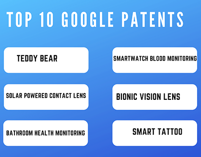 Top 10 Crazy Google Patents - Infographic