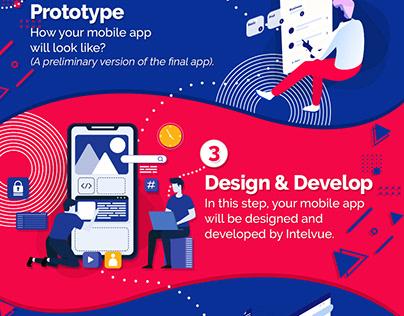 5 Steps to Understanding The Mobile App Development