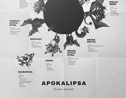 big (A0) apocalypse