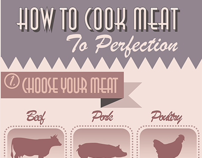 How to Cook Meat Infographic