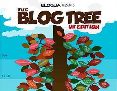 Eloqua: The Blog Tree: UK Edition