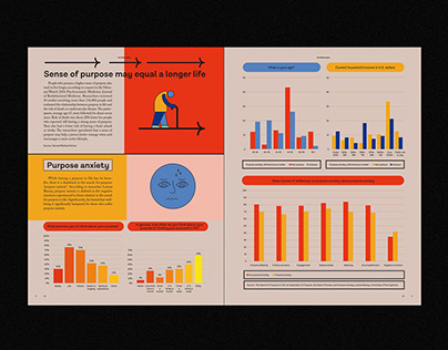 Infographic style