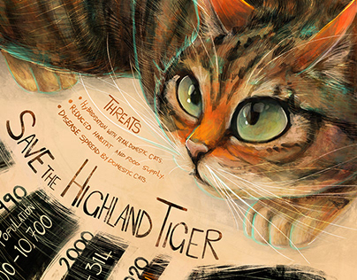 Critically Endangered Cats