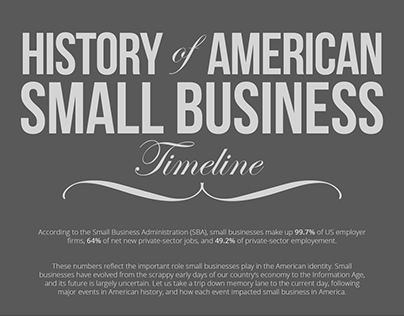 the History of American Small Business Timeline