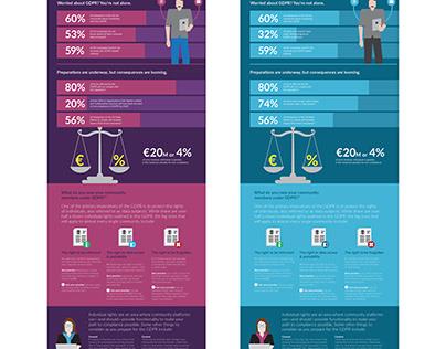Lithium Infographics