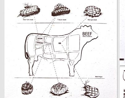BEEF meat&wine restaurant branding
