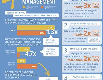 Ways to Improve Performance Management