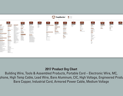 Exelent romex ampacity chart motif wiring ideas for new home fantastic southwire ampacity chart photo electrical diagram ideas keyboard keysfo Gallery