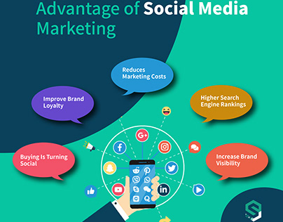 Advantage of Social Media Marketing