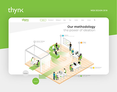 Thynk Software - Website