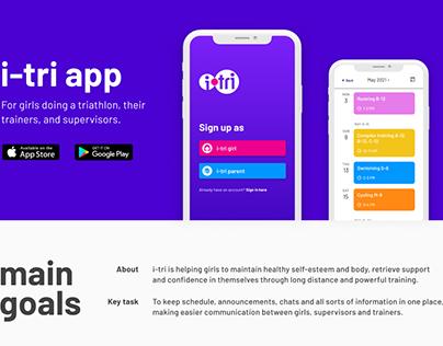 i-tri app