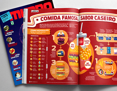 Larica Total - Revista Mundo Estranho