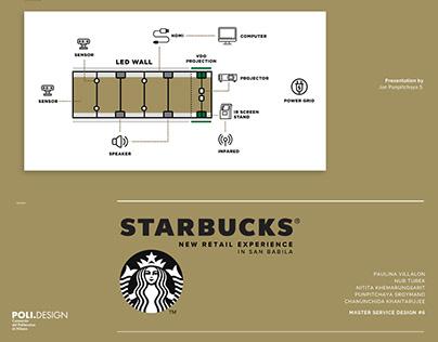 STARBUCKS New Retail Experience in Milan