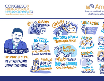 Congreso Amedirh digital graphic recording