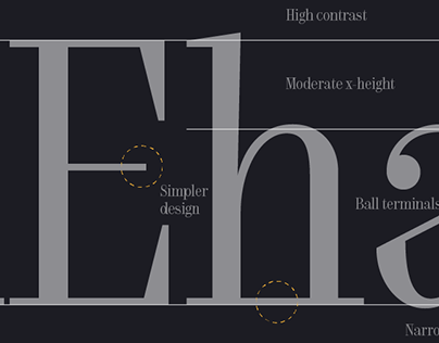 Bw Pose font family
