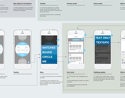 Prototype/Interaction Design