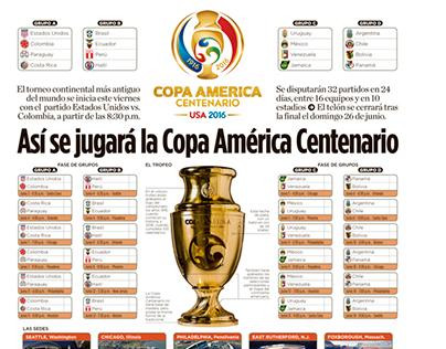 Calendario y sedes de la Copa América Centenario 2016
