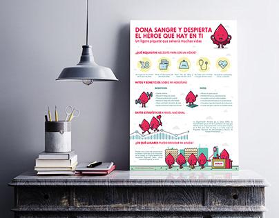 Infografía: donación de sangre