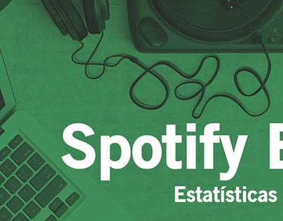 Infográfico - Spotify Brasil