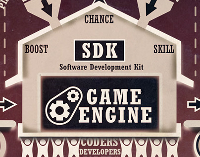 Game Design / Game Engine (Infographic)