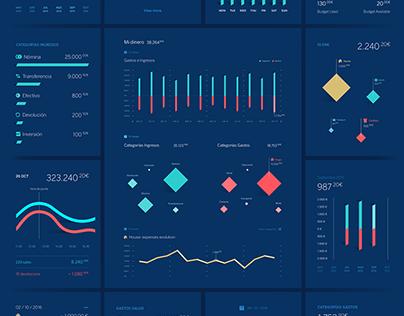 BBVA Infographic System