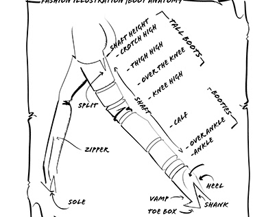 Women's Boots Anatomy - a visual vocabulary