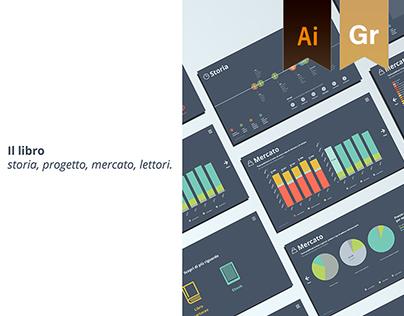 Il libro - interactive infographic